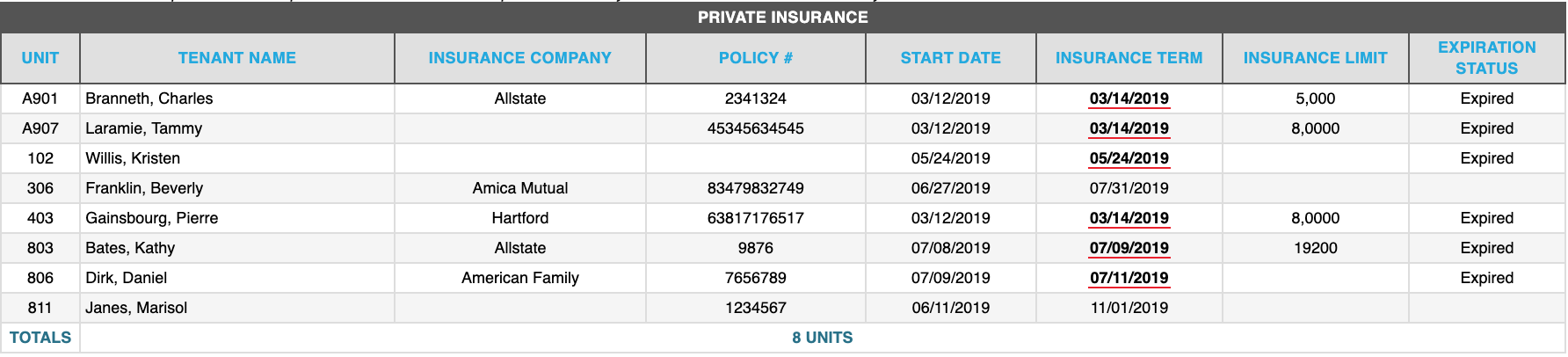Private_Insurance_-_from_report.png